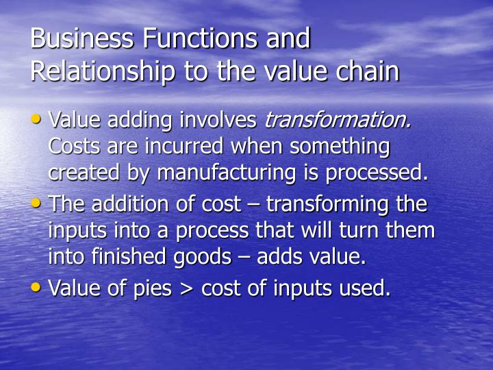 Business functions and relationship to the value chain