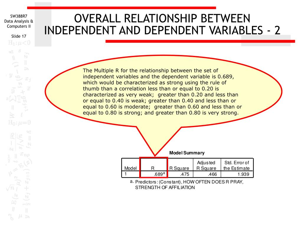 OVERALL RELATIONSHIP BETWEEN INDEPENDENT AND DEPENDENT VARIABLES - 2