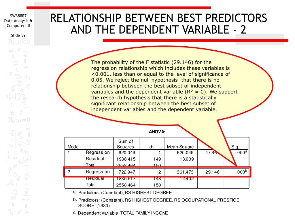 RELATIONSHIP BETWEEN BEST PREDICTORS AND THE DEPENDENT VARIABLE - 2