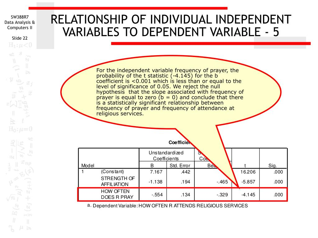 RELATIONSHIP OF INDIVIDUAL INDEPENDENT VARIABLES TO DEPENDENT VARIABLE - 5