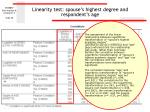 linearity test spouse s highest degree and respondent s age