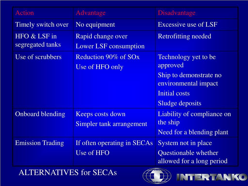 ALTERNATIVES for SECAs