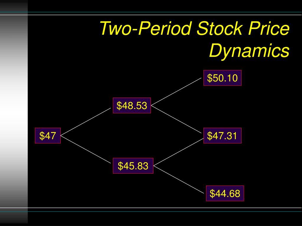 Two-Period Stock Price Dynamics
