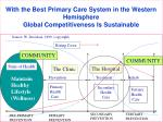 with the best primary care system in the western hemisphere global competitiveness is sustainable