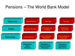 pensions the world bank model