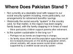 where does pakistan stand8
