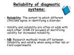 reliability of diagnostic systems