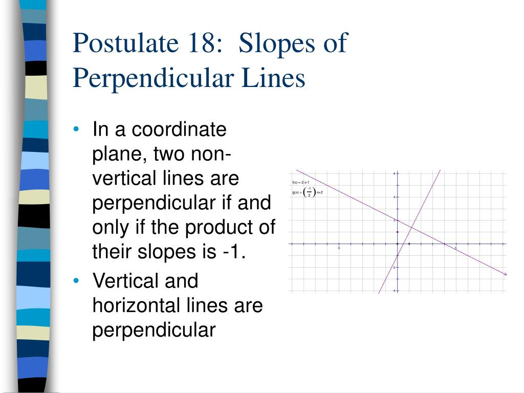 Ppt 37 Perpendicular Lines In The Coordinate Plane Powerpoint