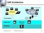 sap architecture14