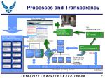 processes and transparency