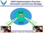 usaf implementation overview information and services strategy