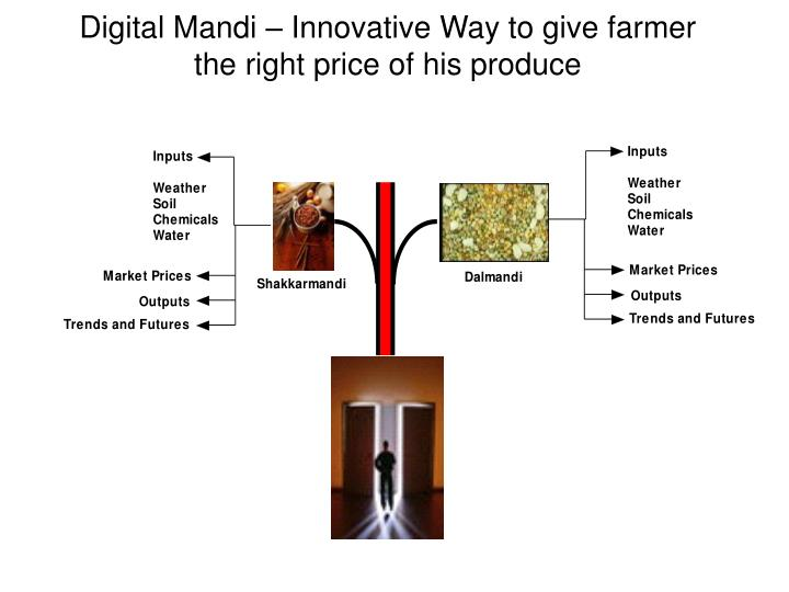 Digital Mandi – Innovative Way to give farmer the right price of his produce