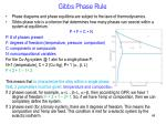 gibbs phase rule