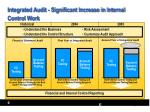 integrated audit significant increase in internal control work