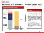 overseas fixed income prudent credit risk