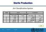 sterile production26