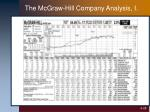 the mcgraw hill company analysis i
