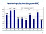 pension equalization program pep