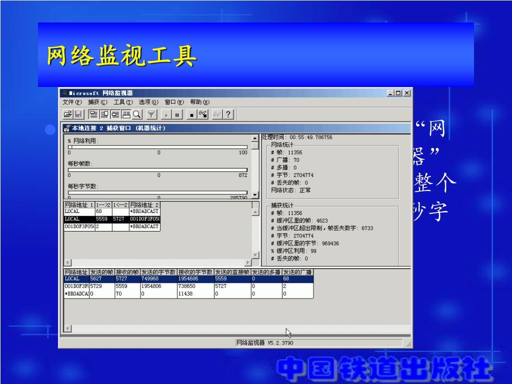 网络监视工具
