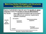 matching global strategies and structures to industry conditions