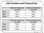 job creation and productivity