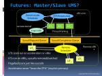 futures master slave ums