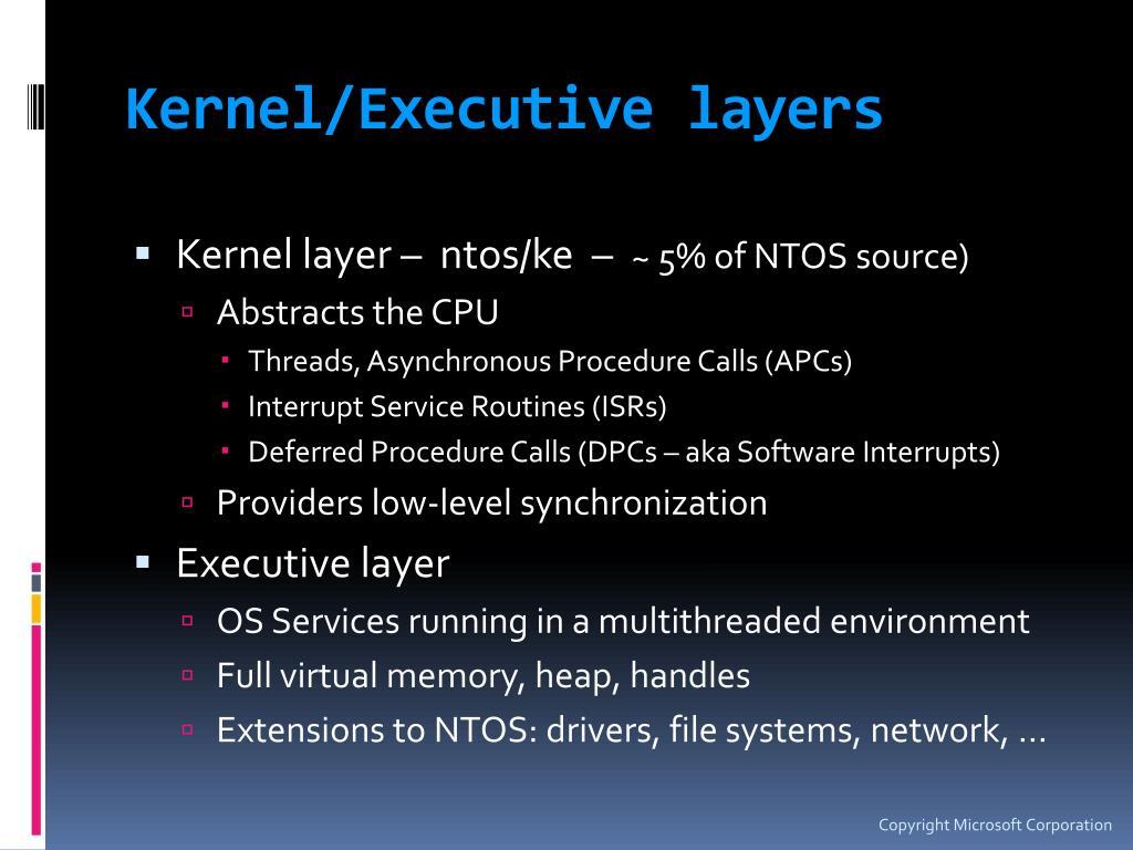 Kernel/Executive layers
