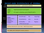 kernel mode architecture of windows