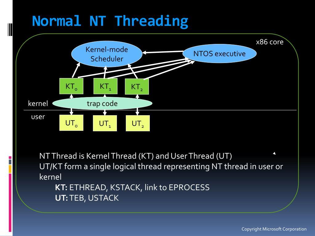 Normal NT Threading