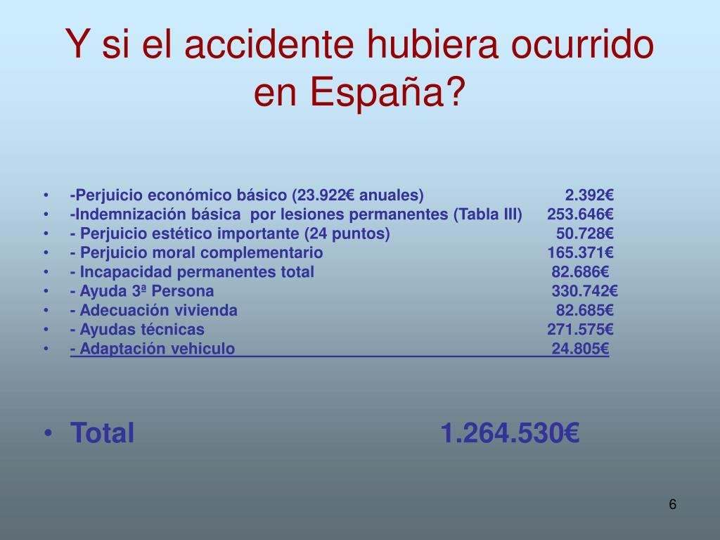Y si el accidente hubiera ocurrido en España?