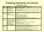 feeding behavior of infants gessell a ilg fl