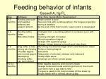 feeding behavior of infants gessell a ilg fl