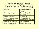 possible roles for gut hormones in early infancy