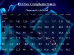 exames complementares gasometria arterial