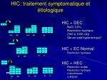 hic traitement symptomatique et tiologique
