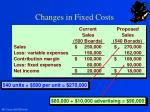 changes in fixed costs1