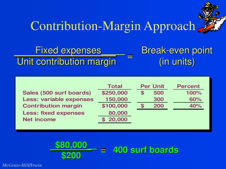 contribution margin and break even analysis Break-even and contribution margin analysis break-even and contribution margin analysis is an important technique in evaluating and planning for.
