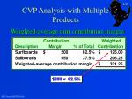 cvp analysis with multiple products2
