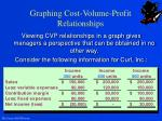 graphing cost volume profit relationships