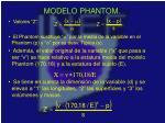 modelo phantom