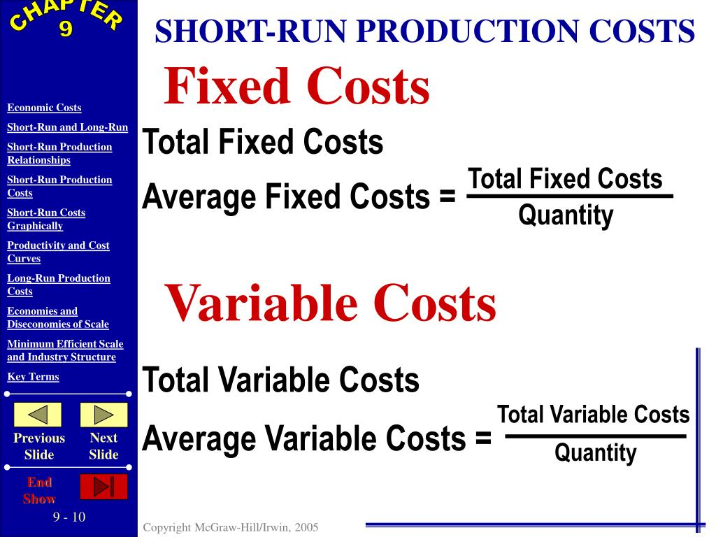 Total Fixed Costs