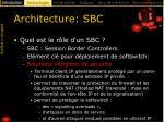 architecture sbc