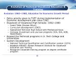 evolution of technical vocational education training22