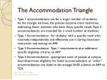 the accommodation triangle11