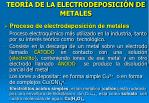 teor a de la electrodeposici n de metales