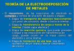 teor a de la electrodeposici n de metales29