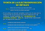 teor a de la electrodeposici n de metales31