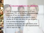 consommation en chiffres