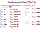 coupling between 1 h and 13 c sp 3 1 j ch