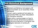 4 0 historical background